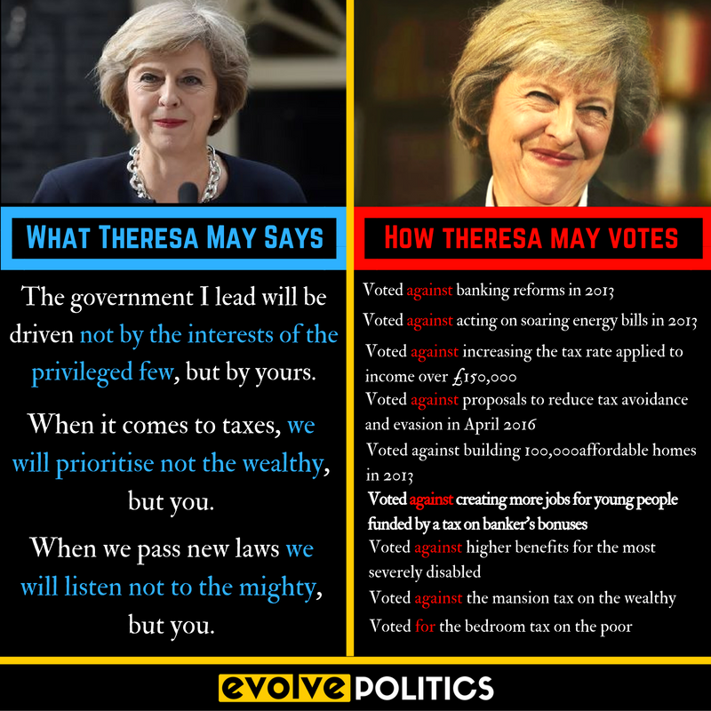 The Difference Between What Theresa May Says And Her Voting Record