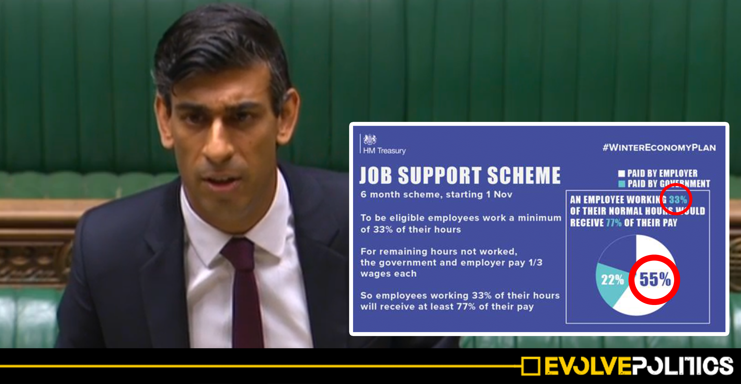 The small print of Rishi Sunak's new Job Support Scheme means a million workers are almost certain to lose jobs